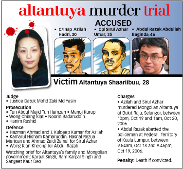 Dead Altantuya Conspired With Missing Bala